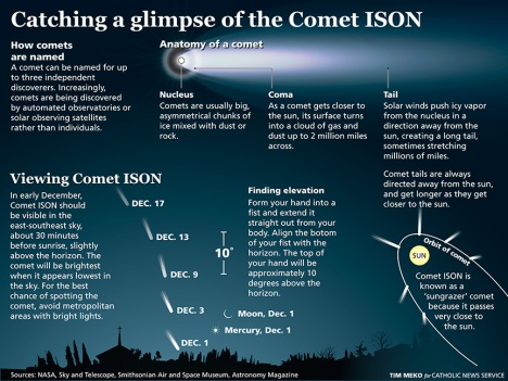 isonComet_outlines