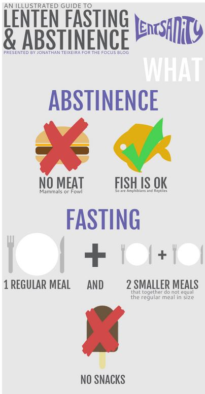 fasting guide